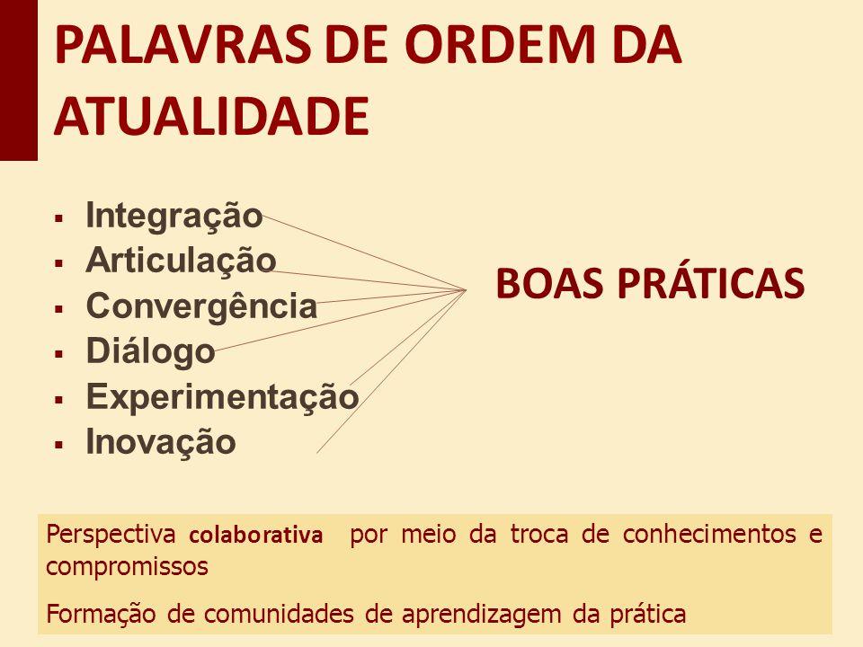 PALAVRAS DE ORDEM DA ATUALIDADE