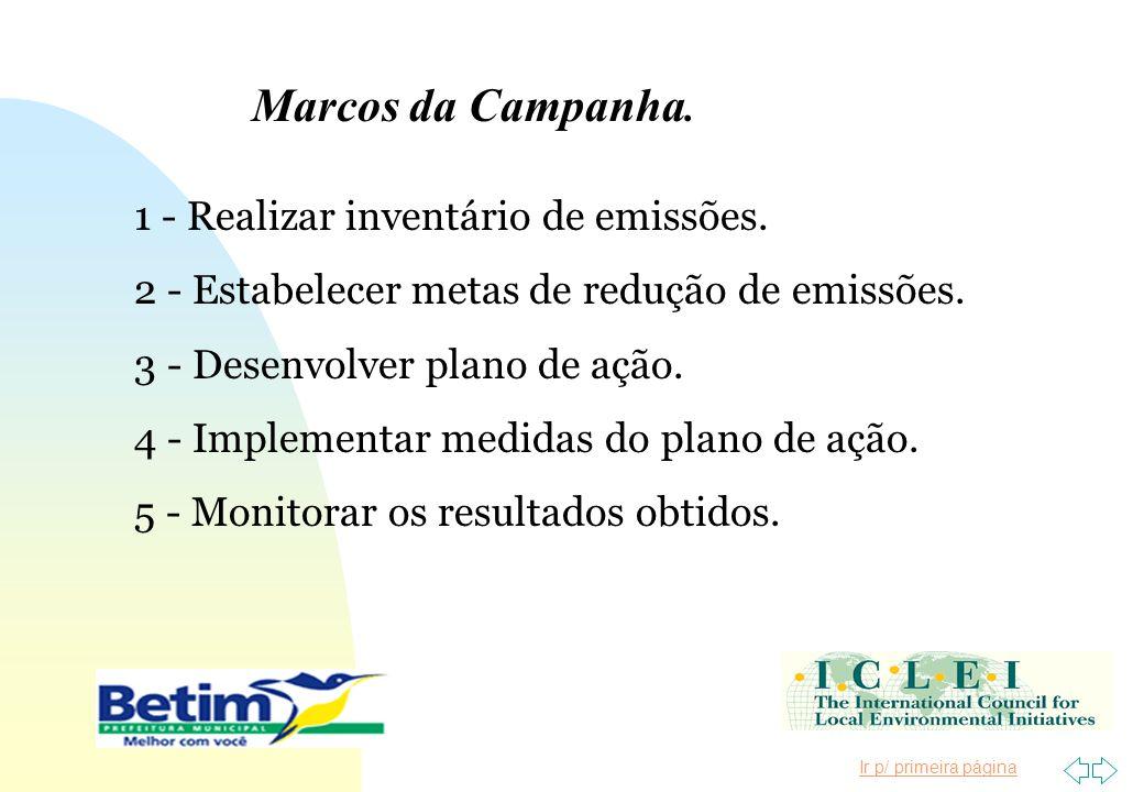 Marcos da Campanha. 1 - Realizar inventário de emissões.