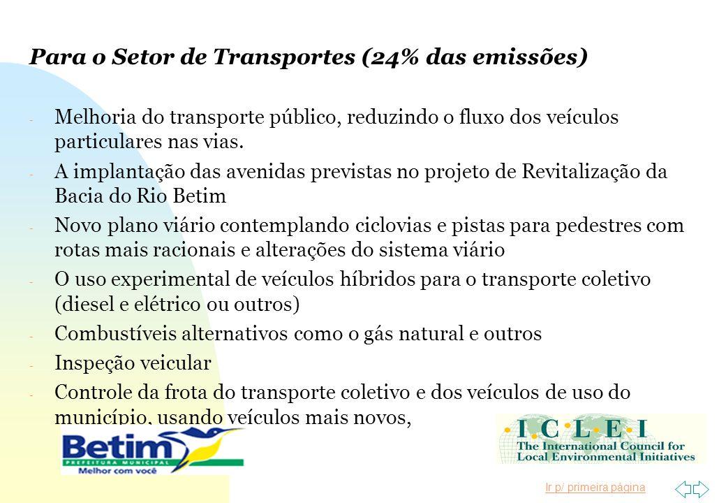 Para o Setor de Transportes (24% das emissões)