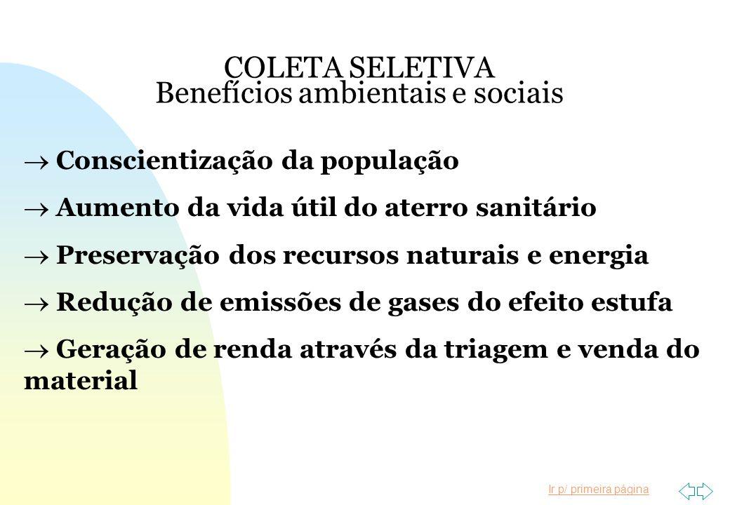 COLETA SELETIVA Benefícios ambientais e sociais