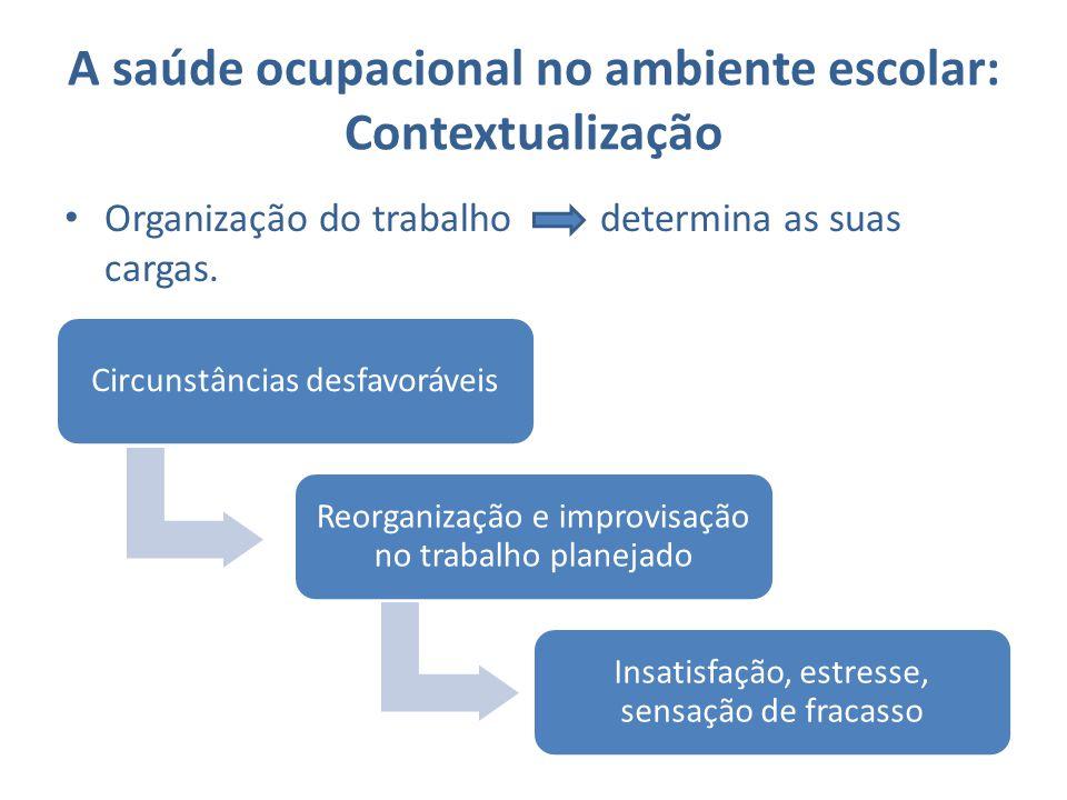 A saúde ocupacional no ambiente escolar: Contextualização