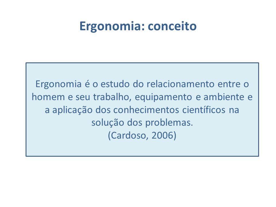 Ergonomia: conceito