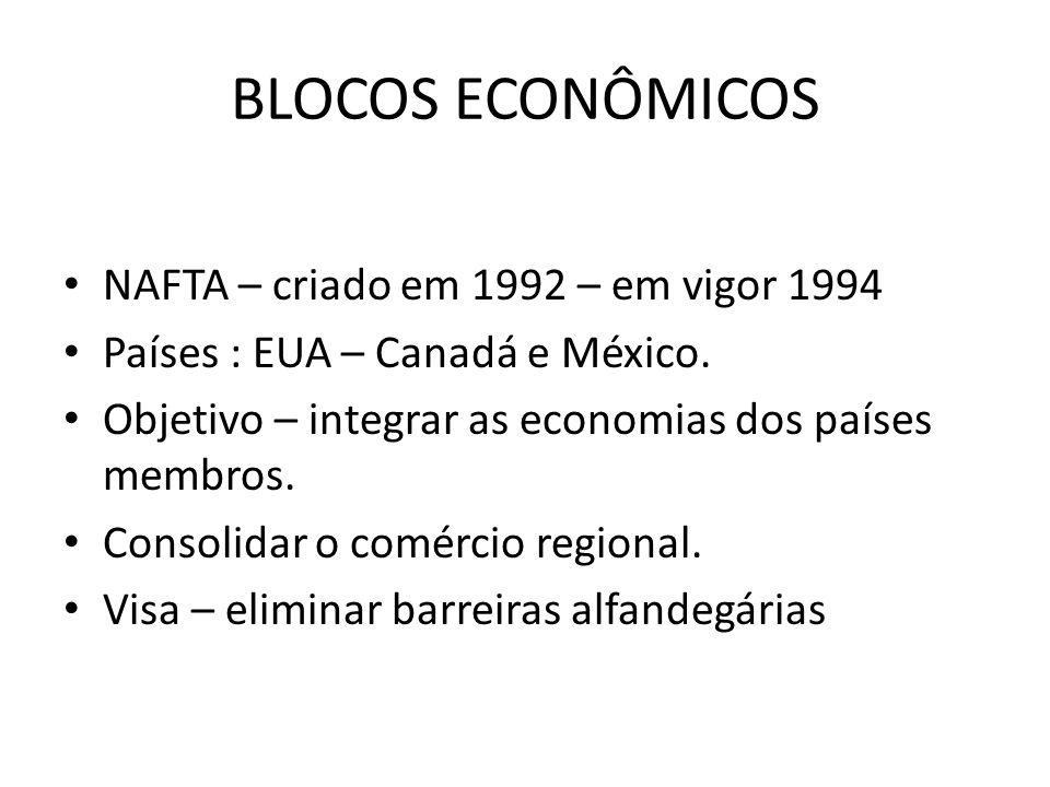 BLOCOS ECONÔMICOS NAFTA – criado em 1992 – em vigor 1994