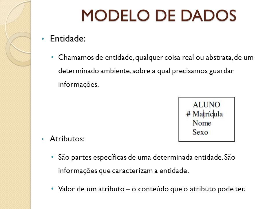 MODELO DE DADOS Entidade: Atributos:
