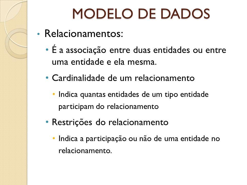 MODELO DE DADOS Relacionamentos: