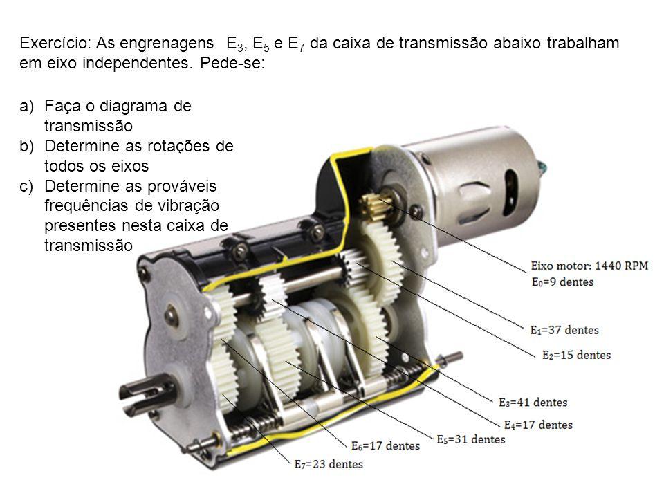 Exercício: As engrenagens E3, E5 e E7 da caixa de transmissão abaixo trabalham em eixo independentes. Pede-se:
