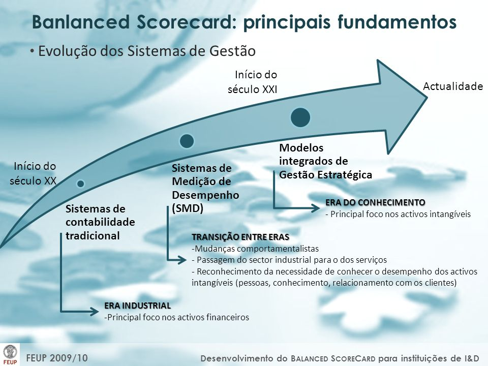 Banlanced Scorecard: principais fundamentos