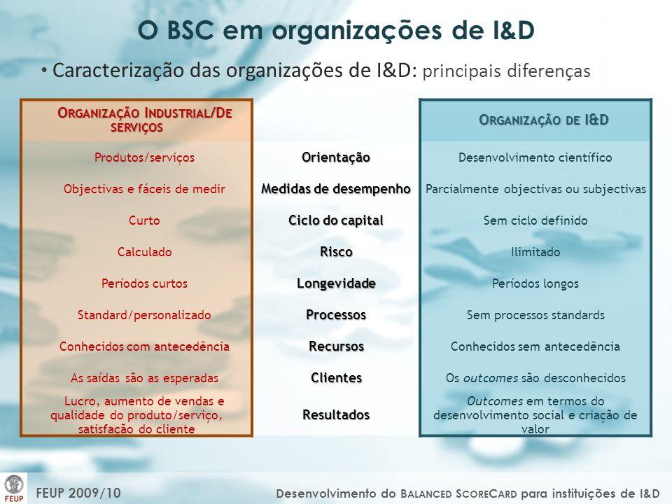 O BSC em organizações de I&D Organização Industrial/De serviços