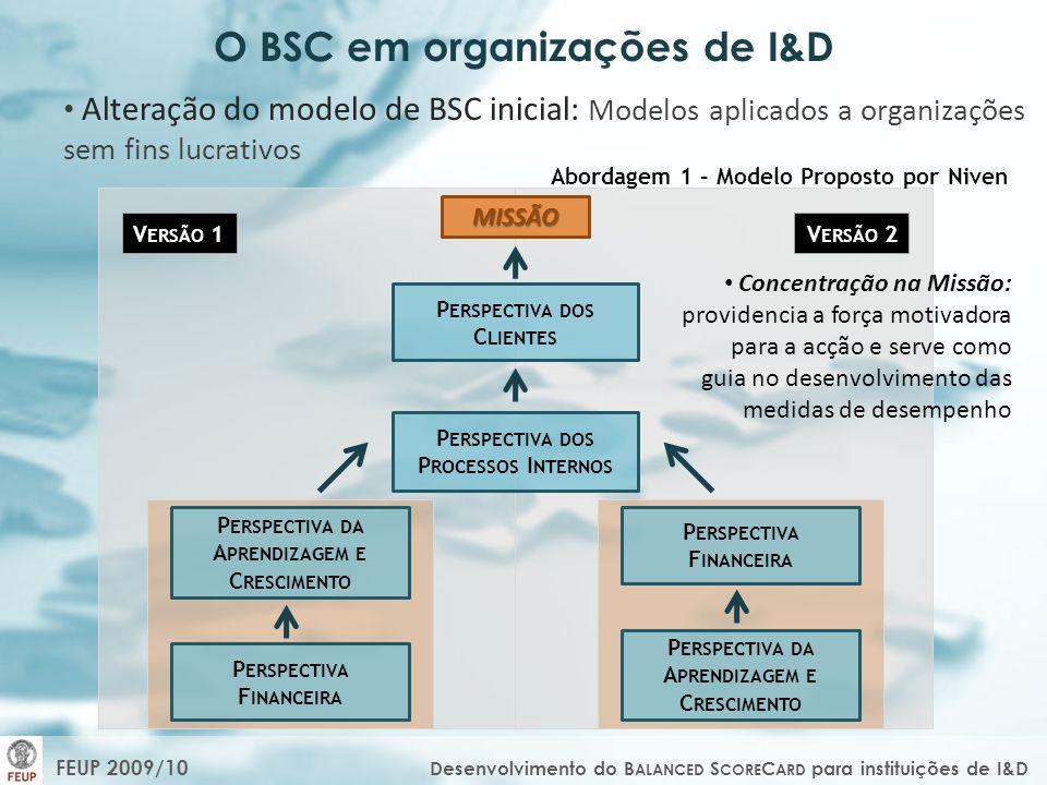 O BSC em organizações de I&D