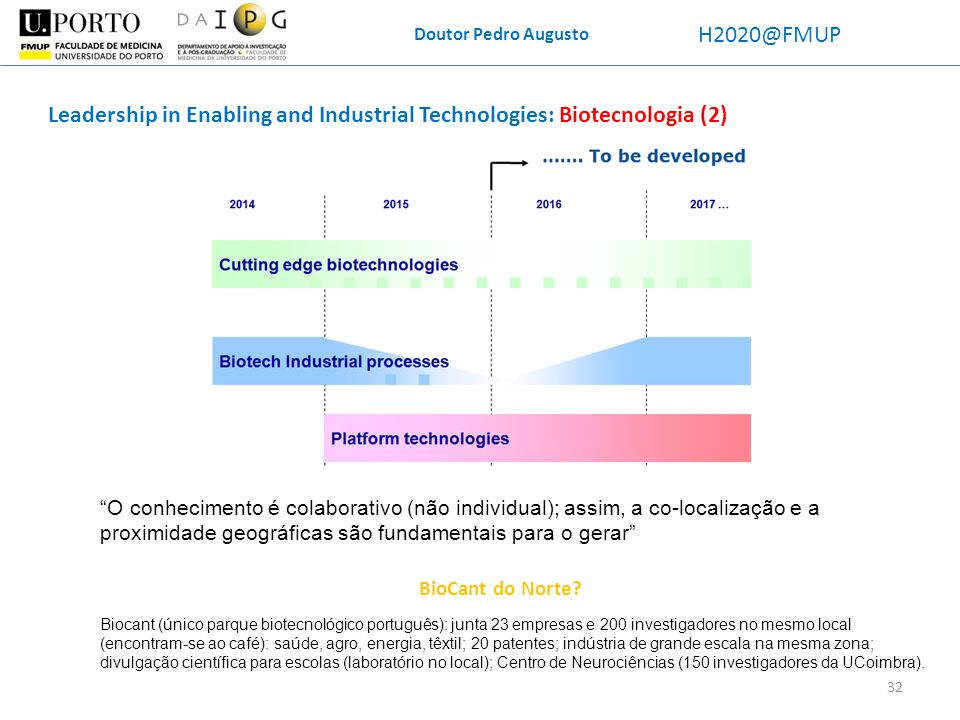 Leadership in Enabling and Industrial Technologies: Biotecnologia (2)