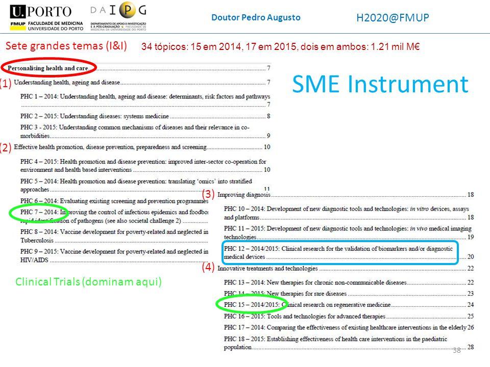 SME Instrument H2020@FMUP Sete grandes temas (I&I) (1) (2) (3) (4)