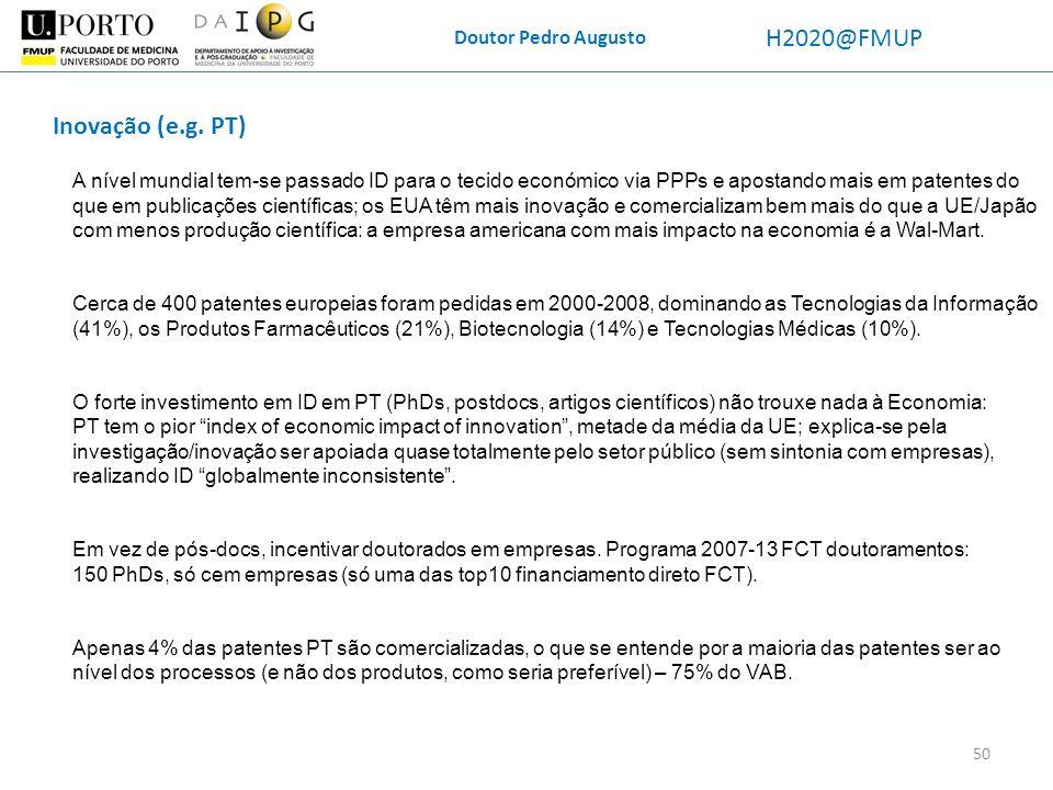 H2020@FMUP Inovação (e.g. PT) Doutor Pedro Augusto