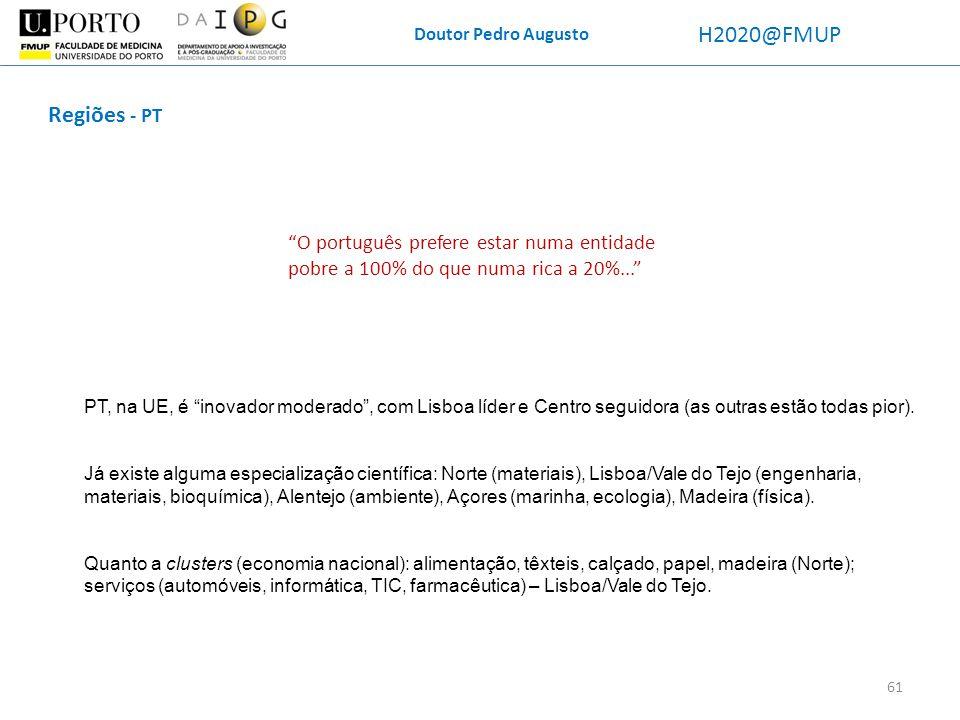 Doutor Pedro Augusto H2020@FMUP. Regiões - PT. O português prefere estar numa entidade pobre a 100% do que numa rica a 20%...