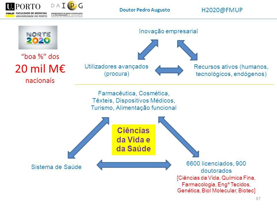 Ciências da Vida e da Saúde