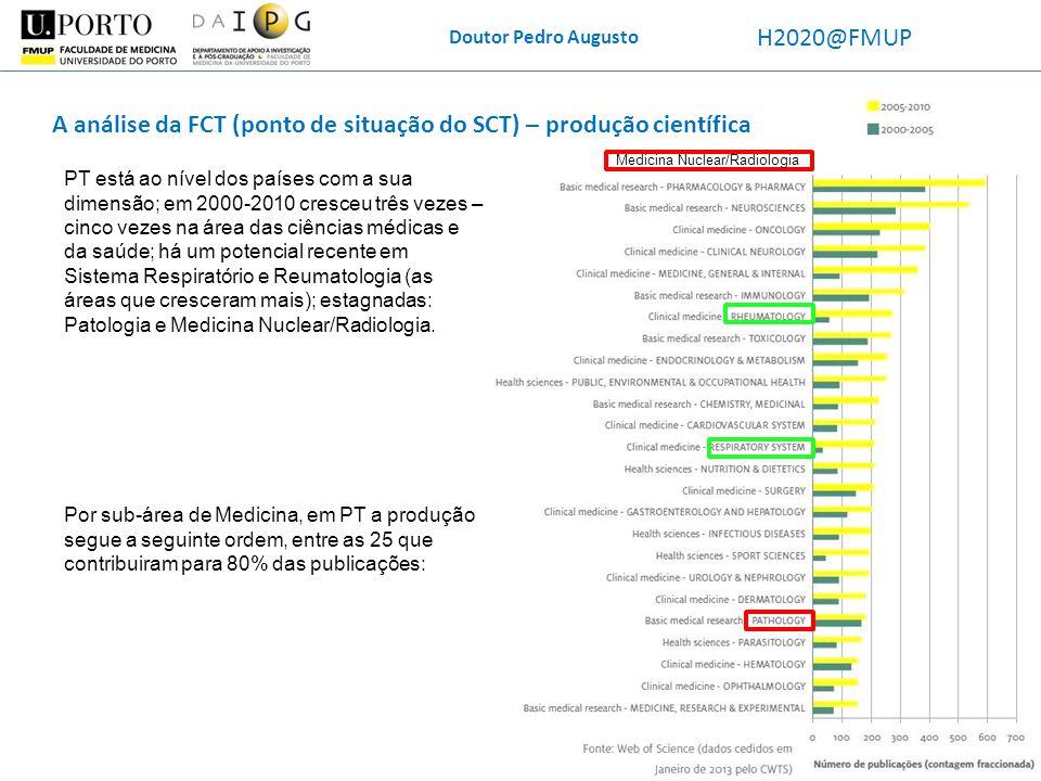 A análise da FCT (ponto de situação do SCT) – produção científica