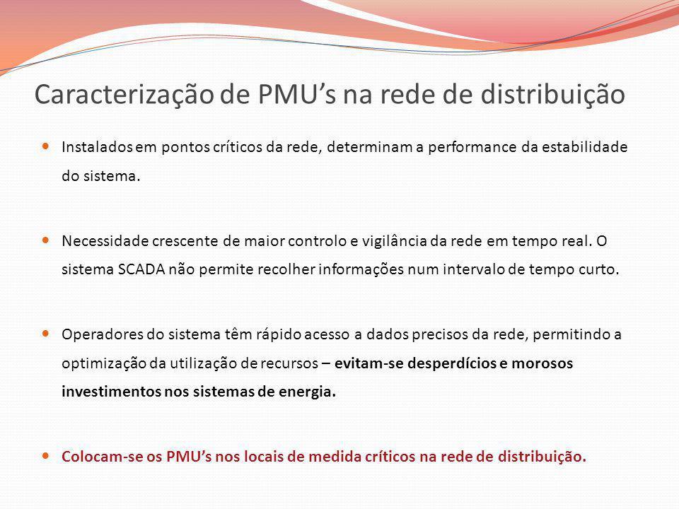 Caracterização de PMU's na rede de distribuição