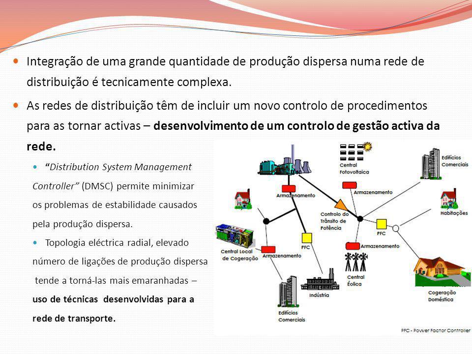 Integração de uma grande quantidade de produção dispersa numa rede de distribuição é tecnicamente complexa.
