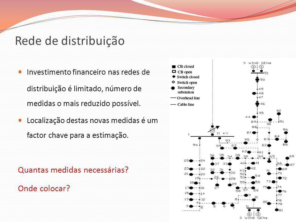 Rede de distribuição Quantas medidas necessárias Onde colocar