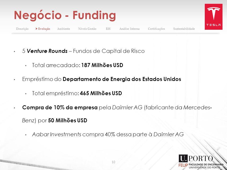 Negócio - Funding 5 Venture Rounds – Fundos de Capital de Risco