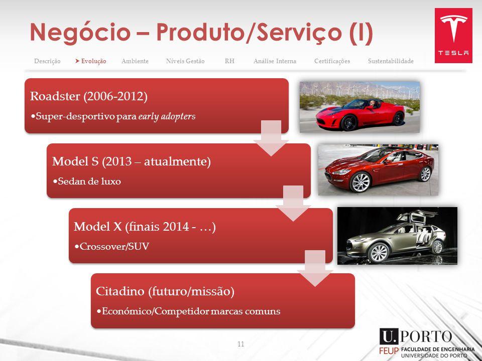 Negócio – Produto/Serviço (I)