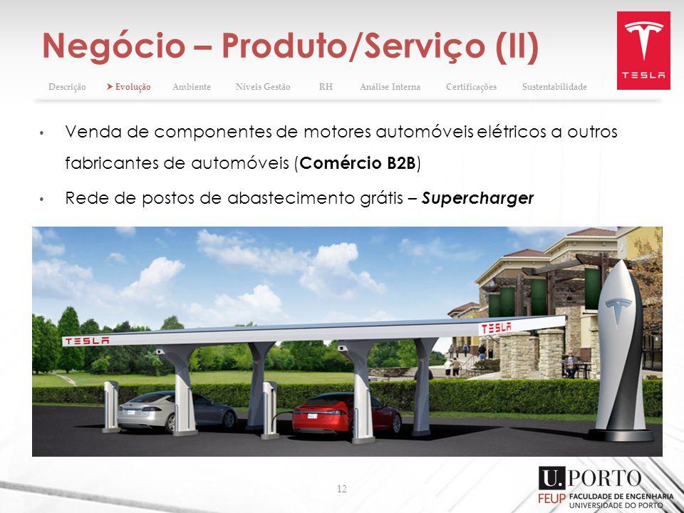Negócio – Produto/Serviço (II)