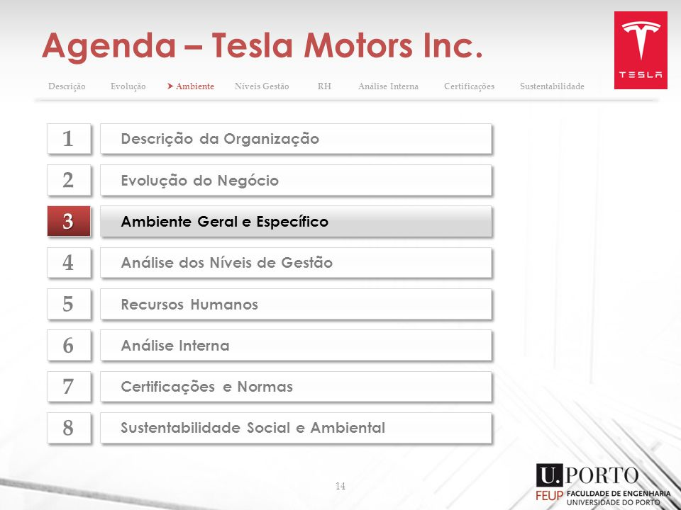 Agenda – Tesla Motors Inc.