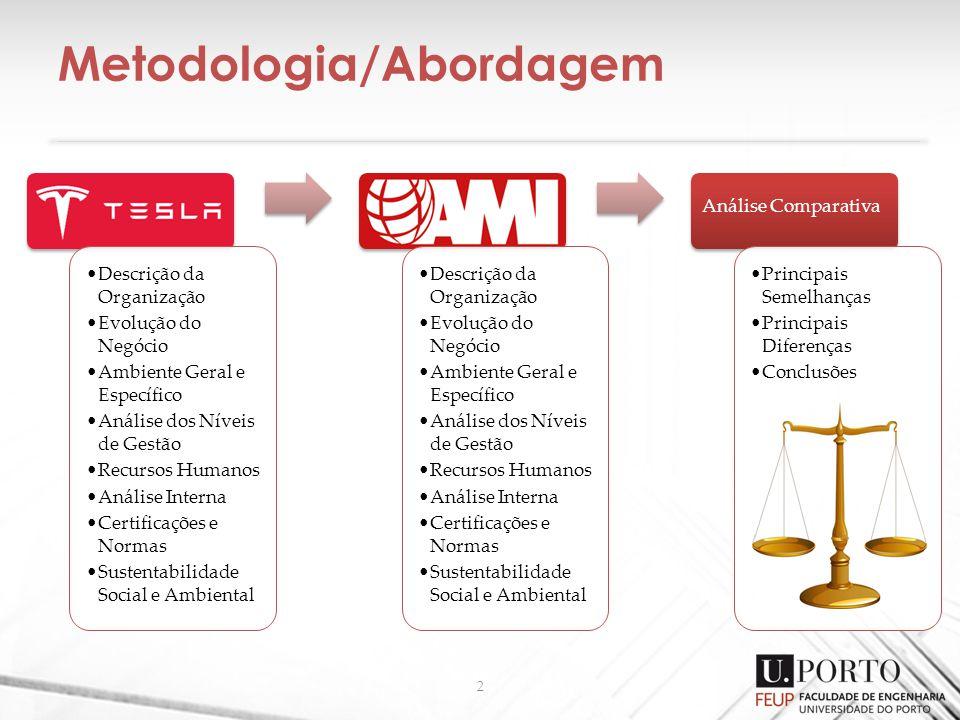 Metodologia/Abordagem
