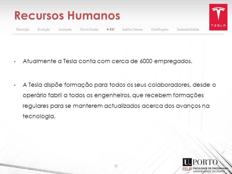 Recursos Humanos Descrição. Evolução. Ambiente. Níveis Gestão.  RH. Análise Interna. Certificações.
