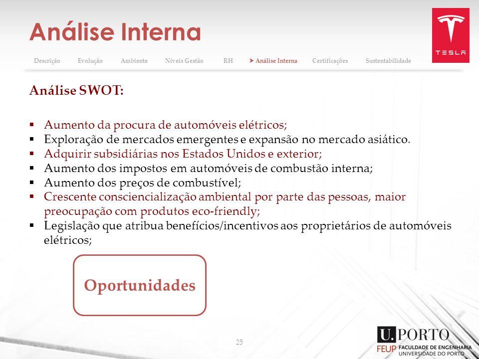 Análise Interna Oportunidades Análise SWOT: