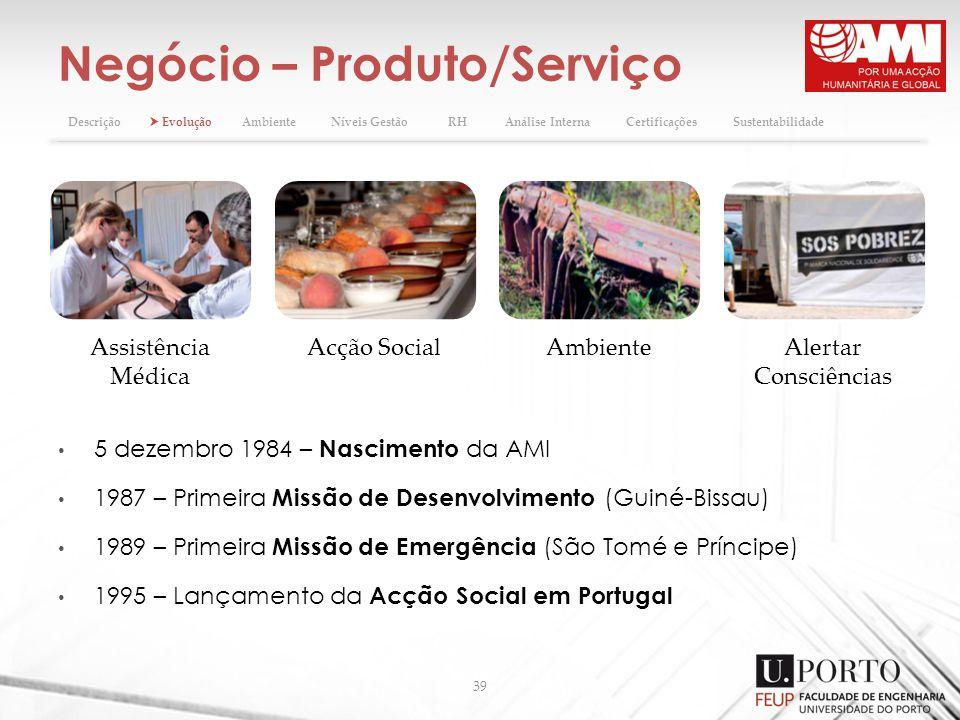 Negócio – Produto/Serviço