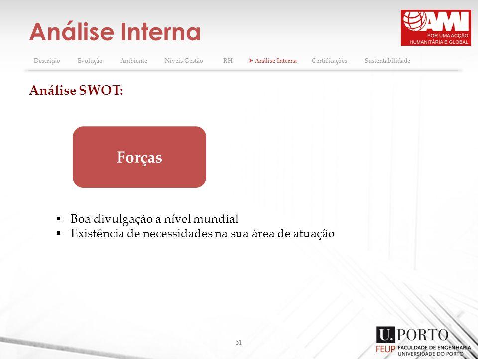 Análise Interna Forças Análise SWOT: Boa divulgação a nível mundial