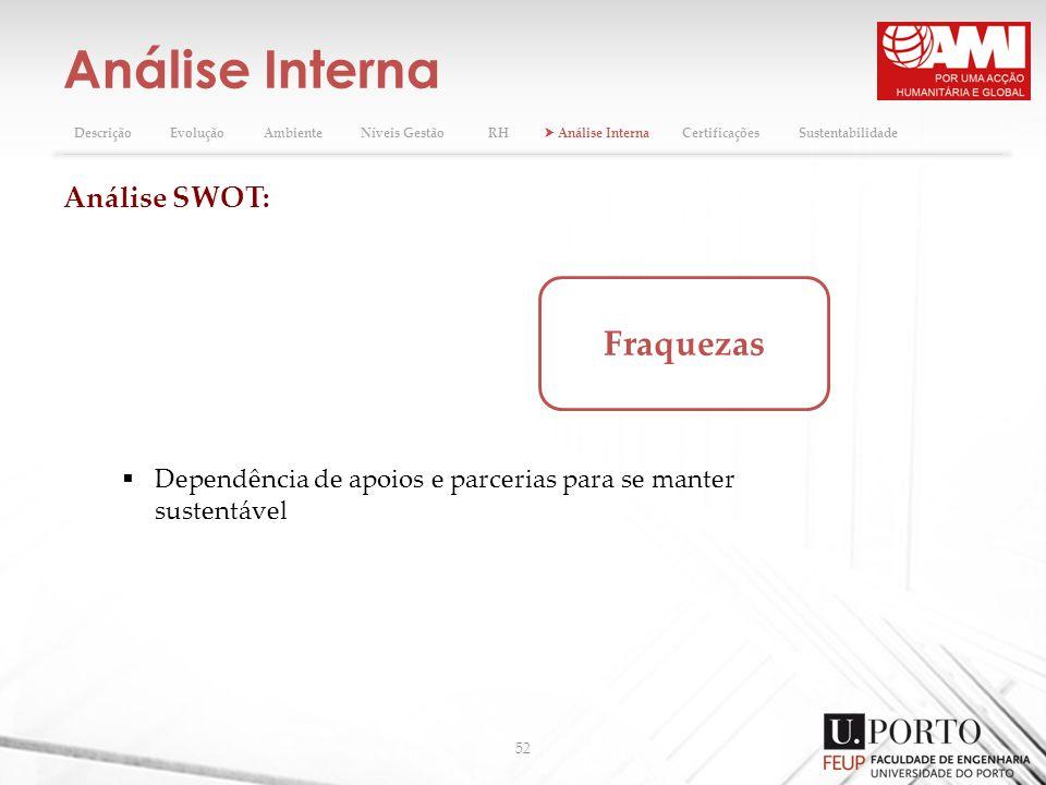 Análise Interna Fraquezas Análise SWOT: