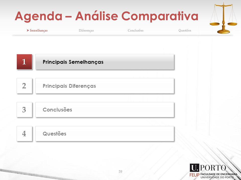Agenda – Análise Comparativa