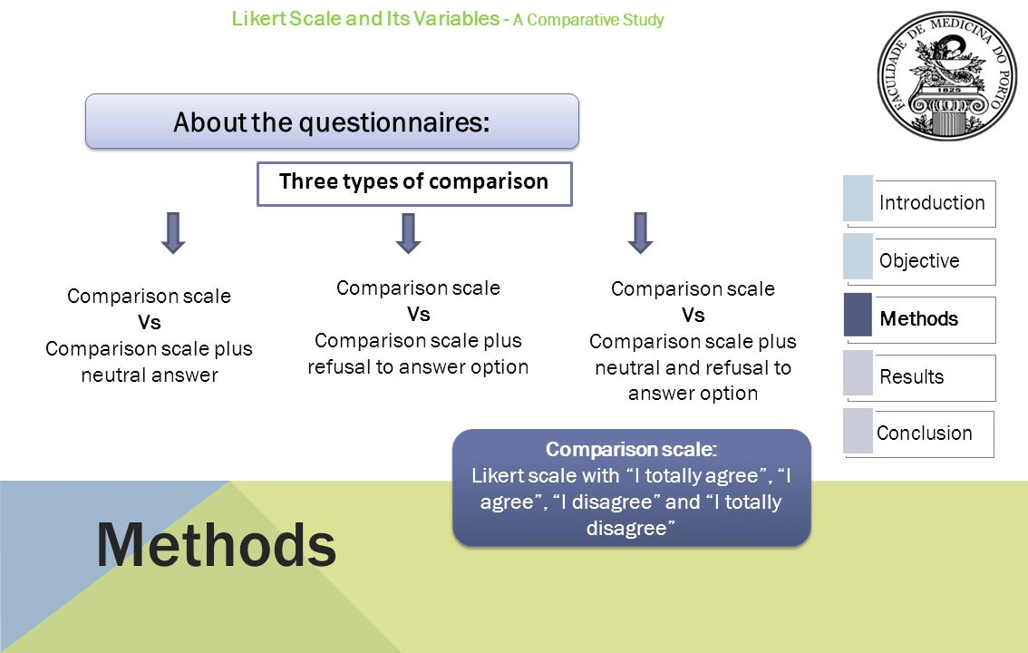 About the questionnaires: Three types of comparison