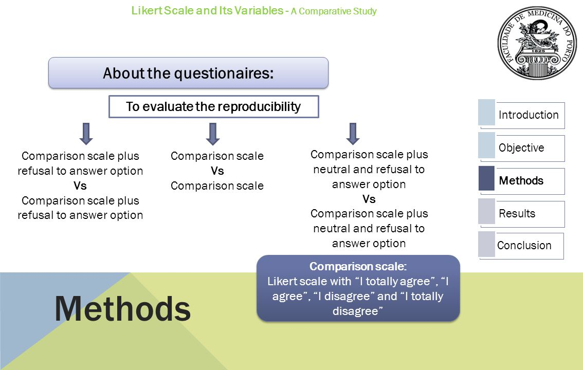 About the questionaires: To evaluate the reproducibility