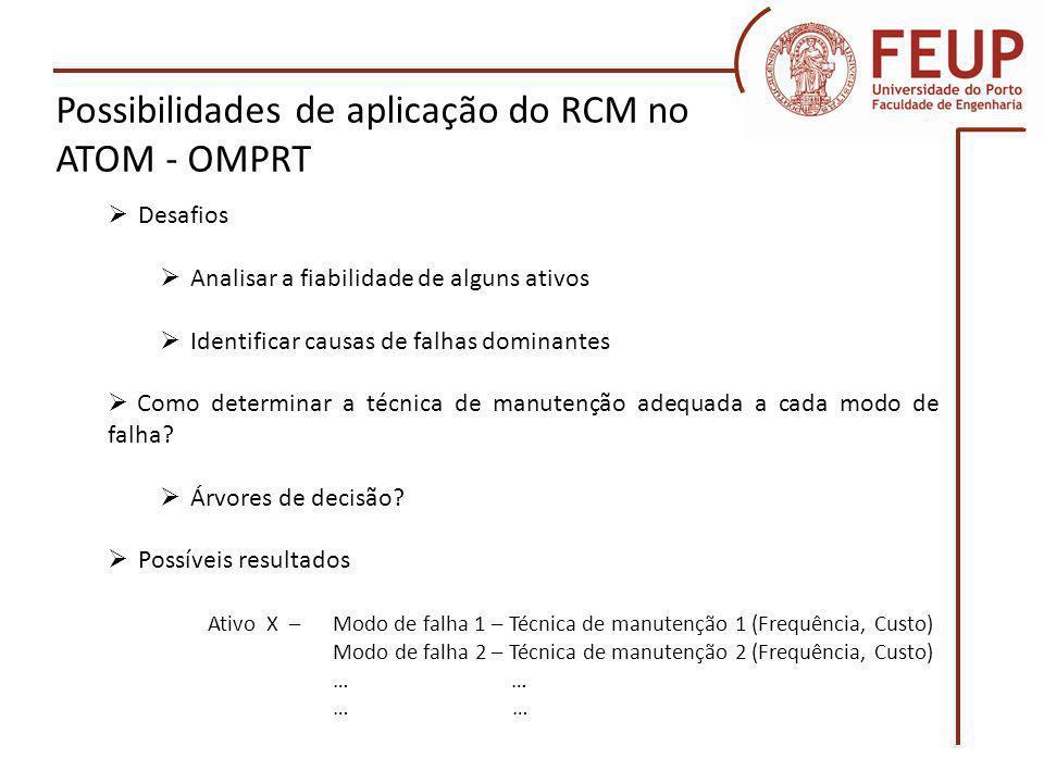 Possibilidades de aplicação do RCM no ATOM - OMPRT