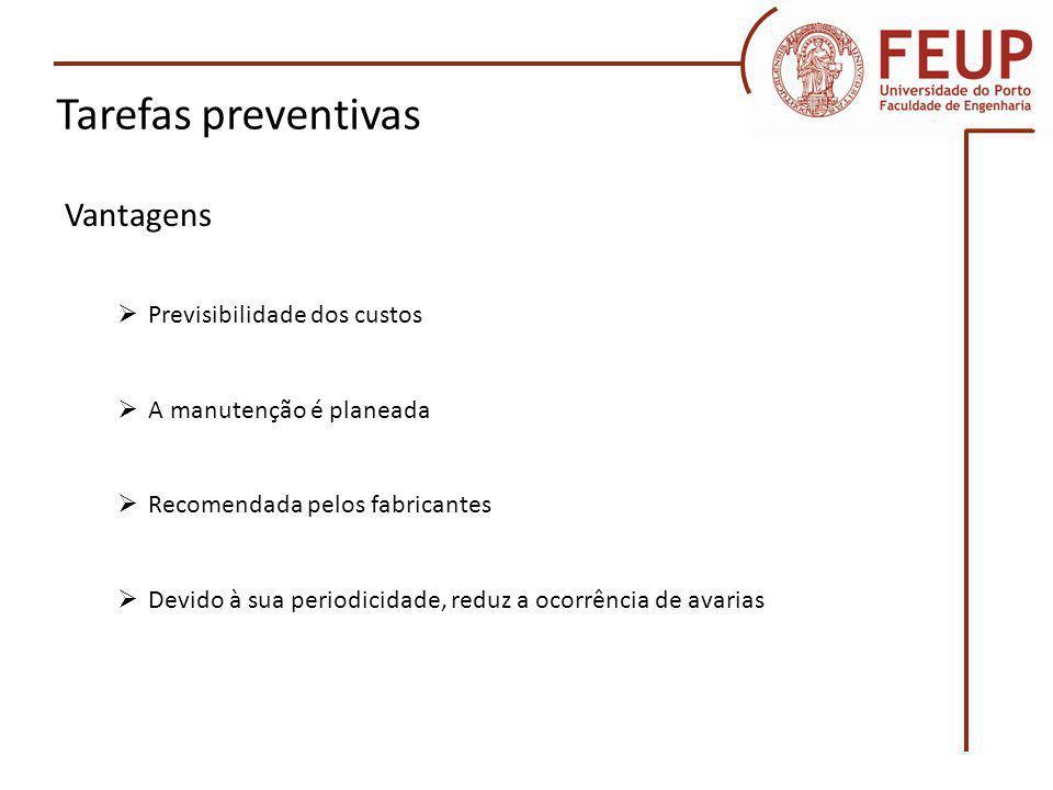 Tarefas preventivas Vantagens Previsibilidade dos custos