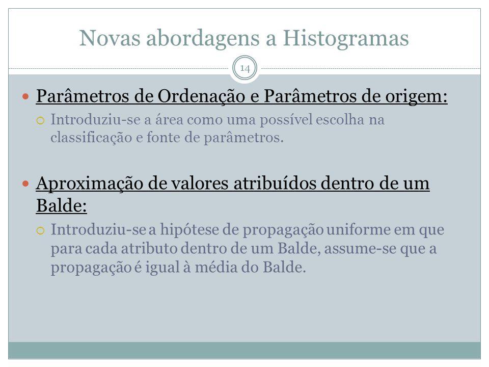 Novas abordagens a Histogramas