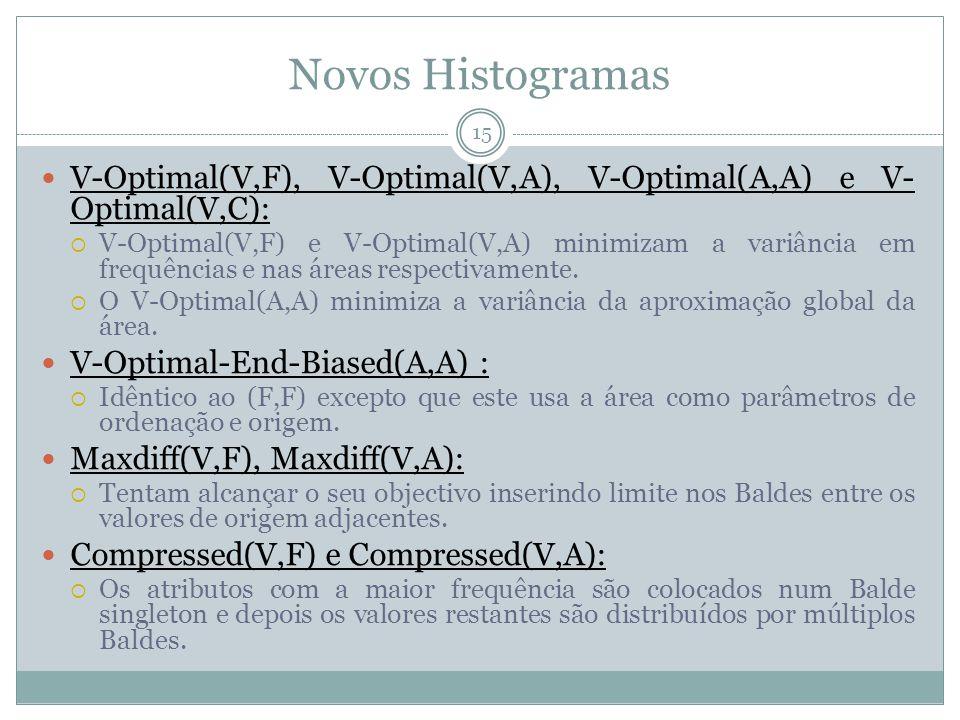 Novos Histogramas V-Optimal(V,F), V-Optimal(V,A), V-Optimal(A,A) e V-Optimal(V,C):