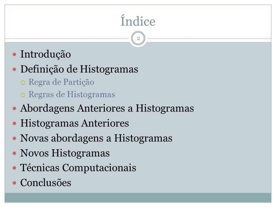 Índice Introdução Definição de Histogramas