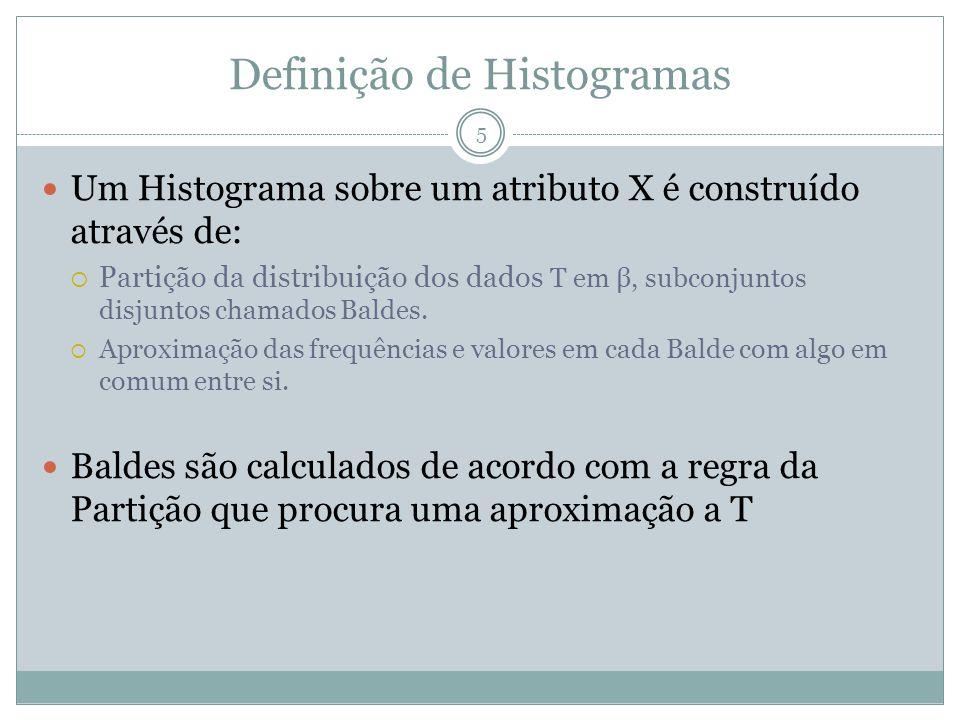 Definição de Histogramas