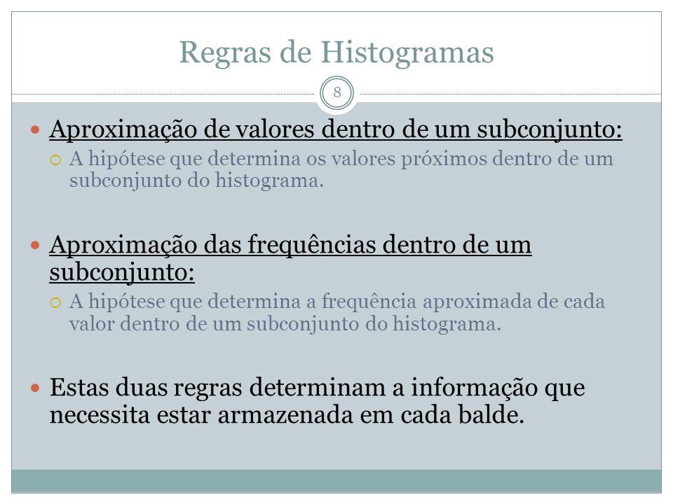 Regras de Histogramas Aproximação de valores dentro de um subconjunto: