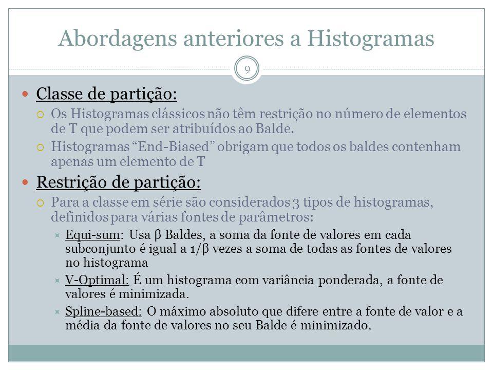 Abordagens anteriores a Histogramas