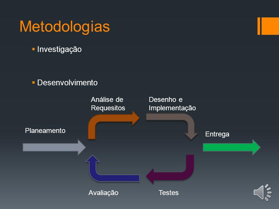 Metodologias Investigação Desenvolvimento Análise de Requesitos