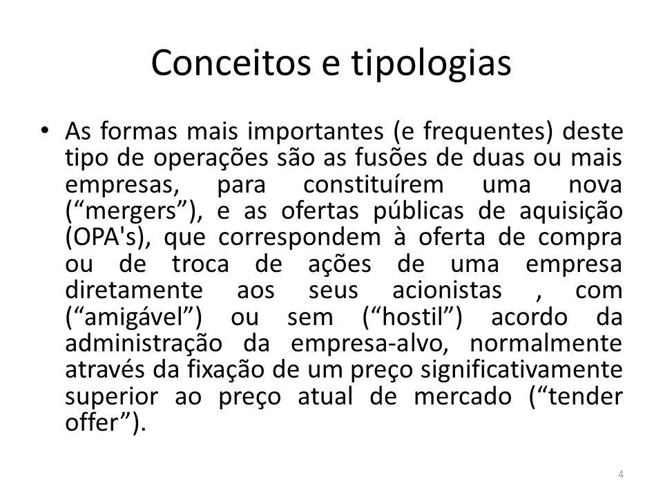 Conceitos e tipologias