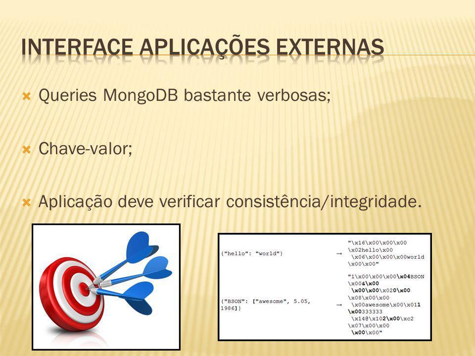 Interface aplicações externas