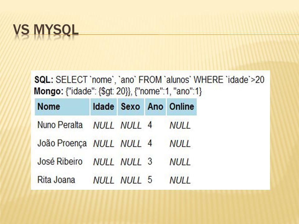 Vs mysql Nuno No MongoDB, as colunas a seleccionar escolhem-se depois. O resto fica a NULL.
