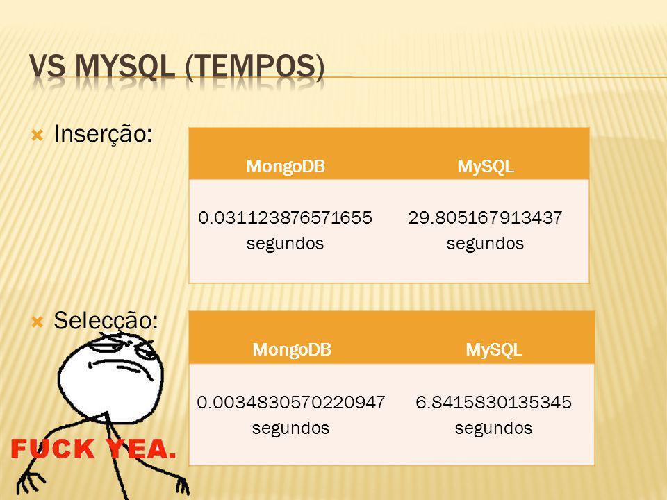Vs mysql (tempos) Inserção: Selecção: MongoDB MySQL