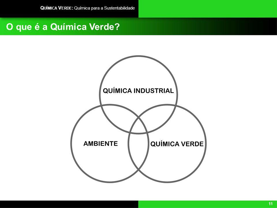 O que é a Química Verde