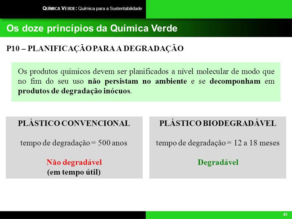 Os doze princípios da Química Verde